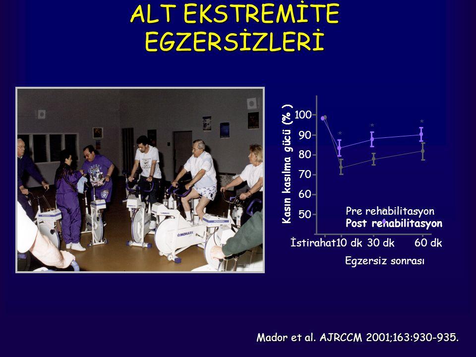 ALT EKSTREMİTE EGZERSİZLERİ Post rehabilitasyon 100 90 80 70 60 50 İstirahat 10 dk30 dk60 dk Egzersiz sonrası Kasın kasılma gücü (% ) Pre rehabilitasy
