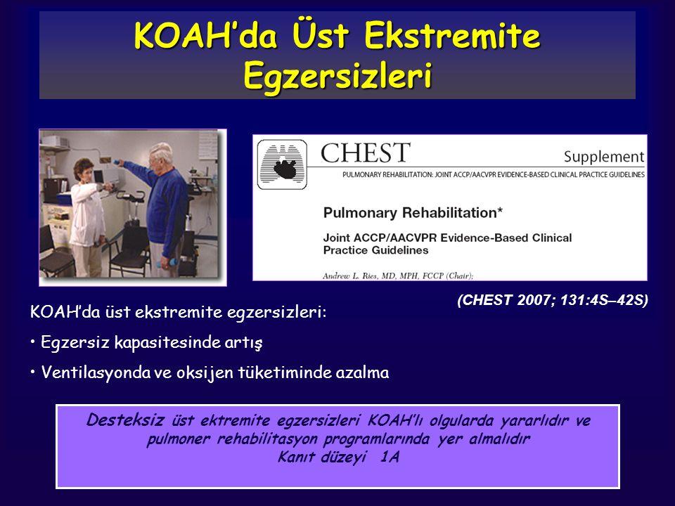 KOAH'da Üst Ekstremite Egzersizleri KOAH'da üst ekstremite egzersizleri: Egzersiz kapasitesinde artış Ventilasyonda ve oksijen tüketiminde azalma (CHE