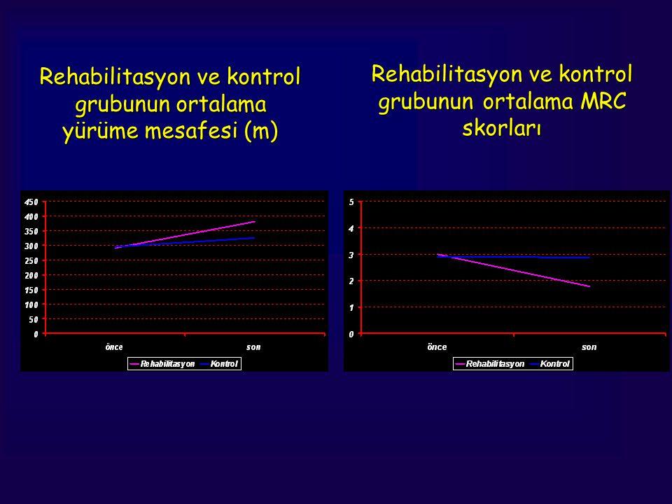 Rehabilitasyon ve kontrol grubunun ortalama yürüme mesafesi (m) Rehabilitasyon ve kontrol grubunun ortalama MRC skorları