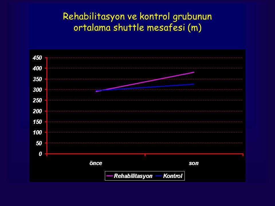 Rehabilitasyon ve kontrol grubunun ortalama shuttle mesafesi (m)