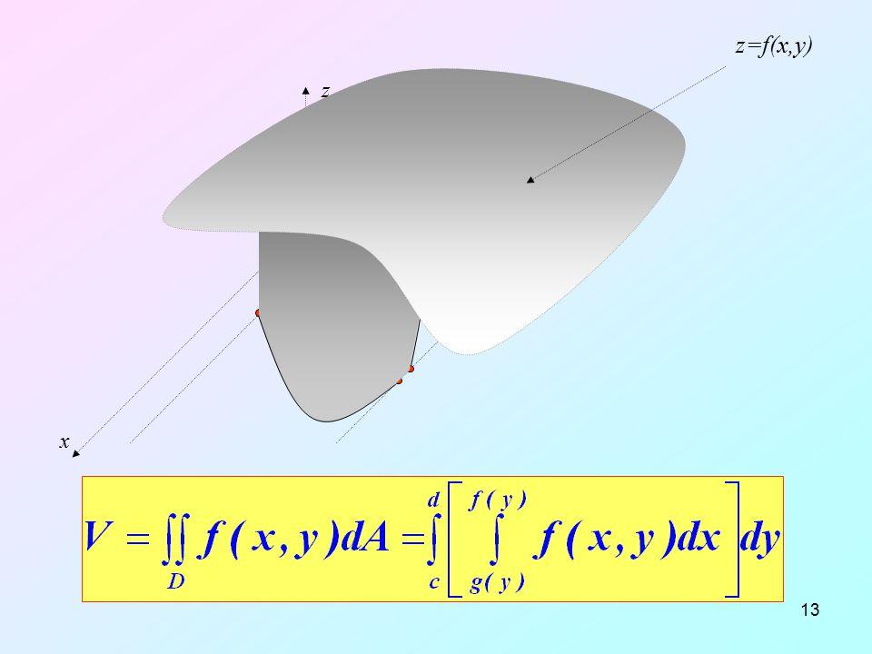 13 x y z y=c y=d D z=f(x,y)