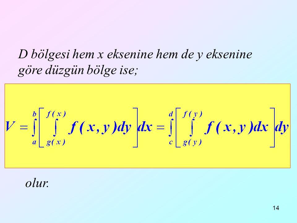 14 D bölgesi hem x eksenine hem de y eksenine göre düzgün bölge ise; olur.