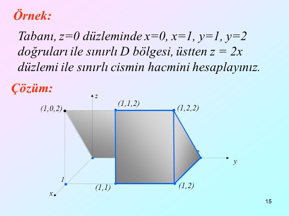 15 x y z Örnek: Tabanı, z=0 düzleminde x=0, x=1, y=1, y=2 doğruları ile sınırlı D bölgesi, üstten z = 2x düzlemi ile sınırlı cismin hacmini hesaplayın