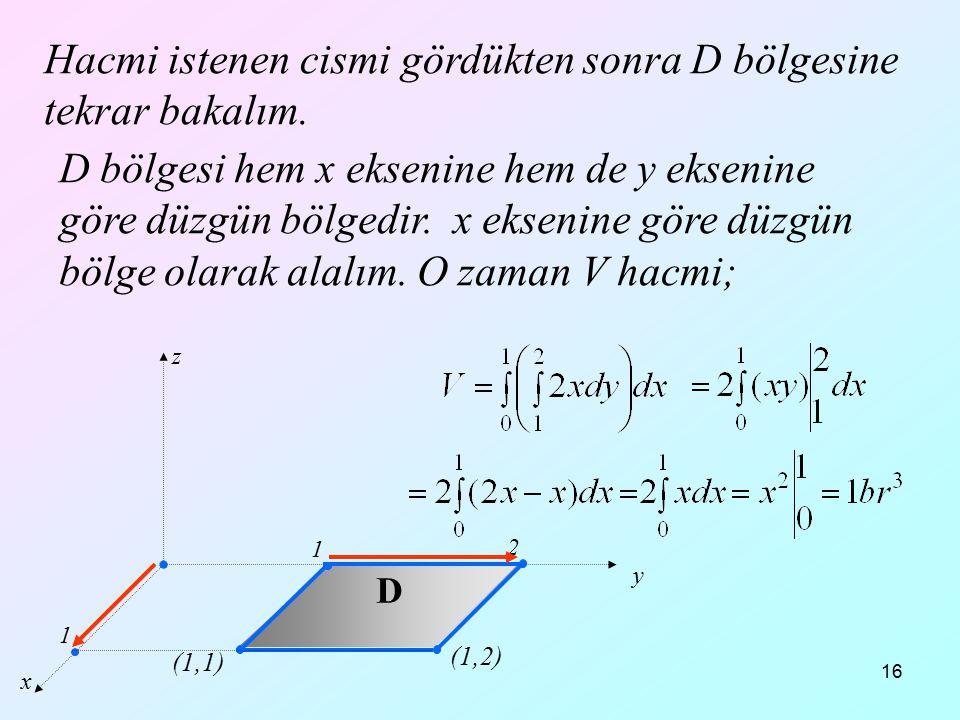 16 x y z D 1 1 2 (1,1) (1,2) Hacmi istenen cismi gördükten sonra D bölgesine tekrar bakalım. D bölgesi hem x eksenine hem de y eksenine göre düzgün bö