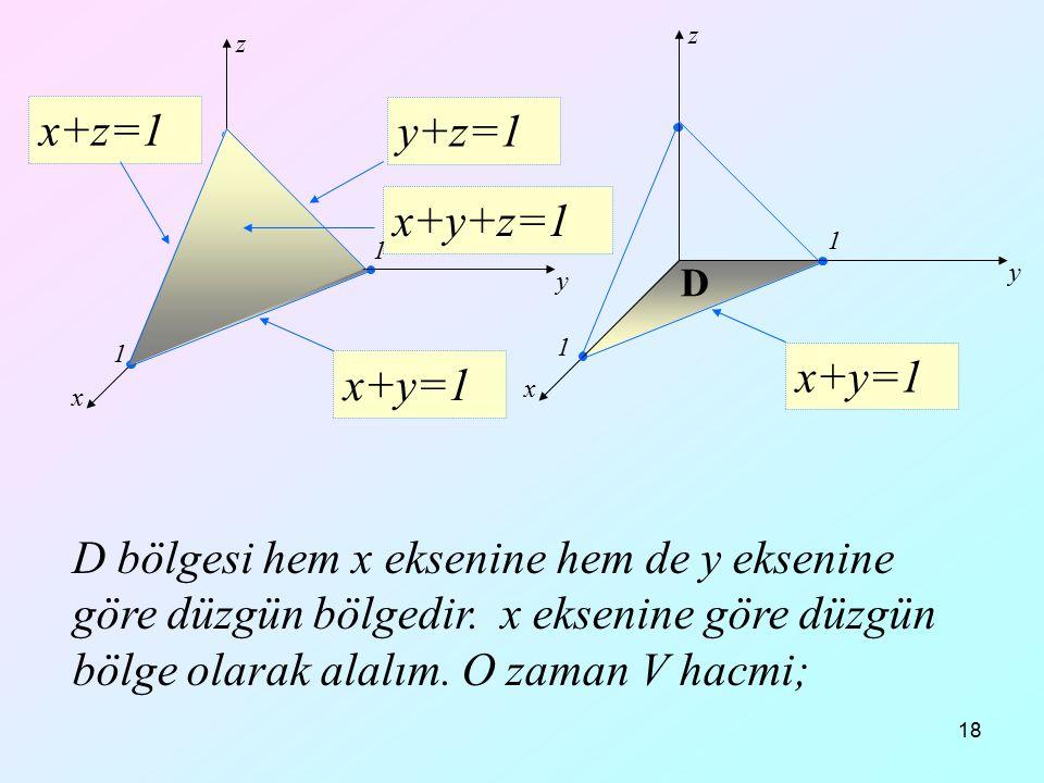 18 x+y=1 x+z=1 y+z=1 x+y+z=1 x y z D bölgesi hem x eksenine hem de y eksenine göre düzgün bölgedir. x eksenine göre düzgün bölge olarak alalım. O zama