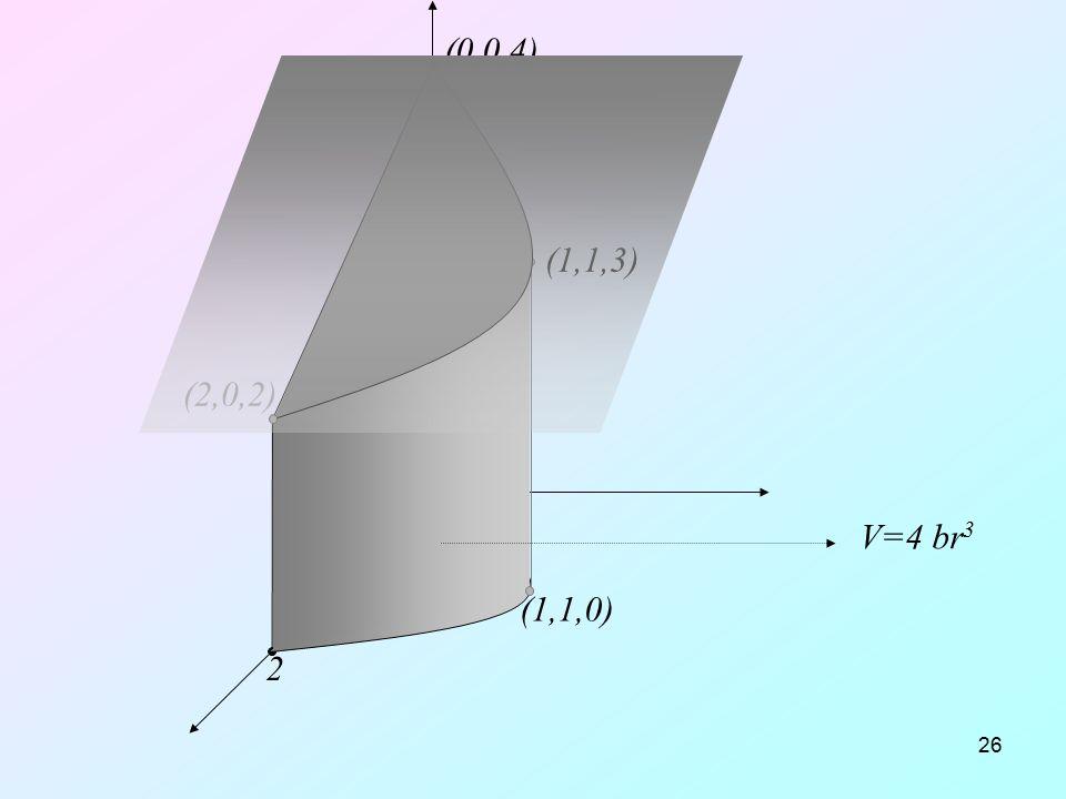 26 (1,1,3) 2 (1,1,0) (0,0,4) (2,0,2) V=4 br 3