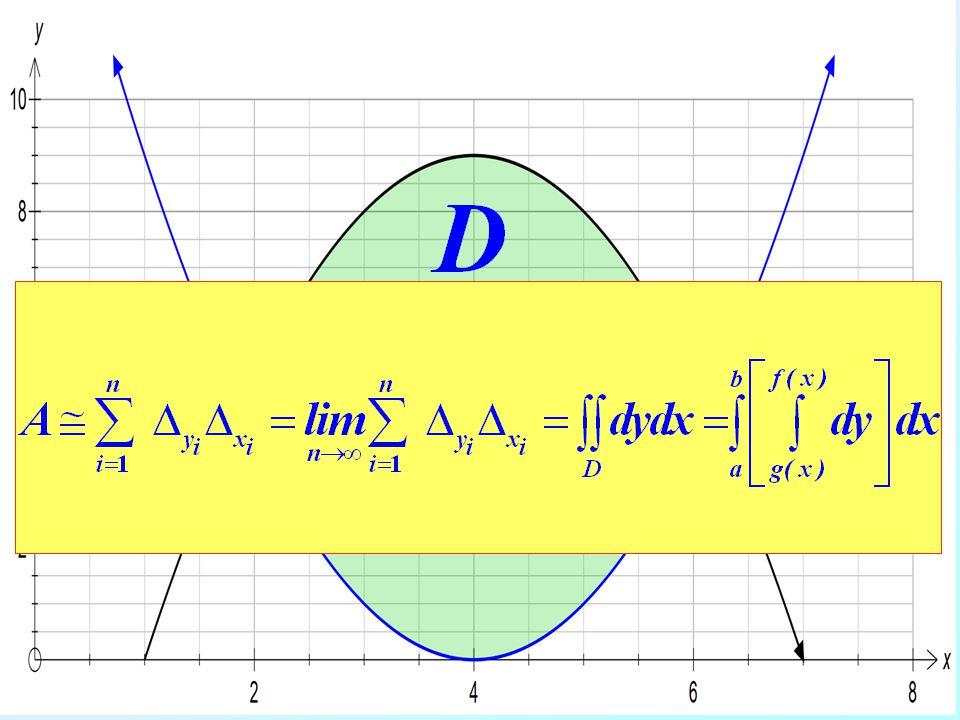 34 D bölgesi x eksenine göre düzgün olmayıp y eksenine göre düzgün bölgedir.