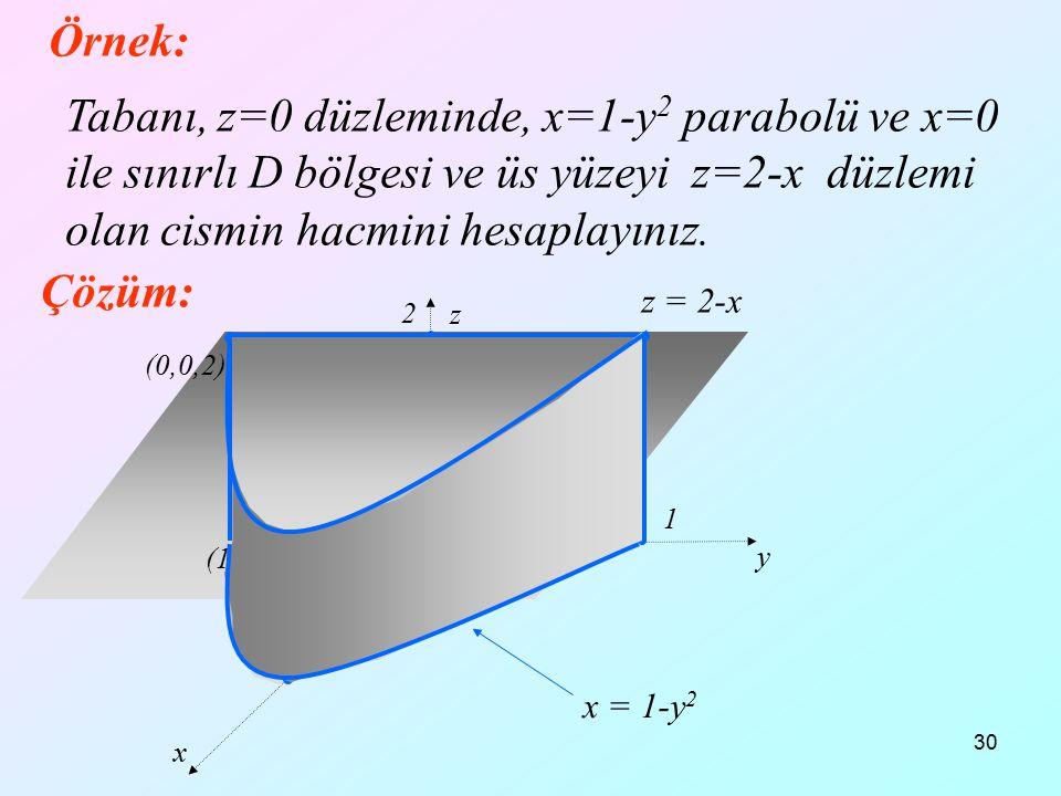 30 x y z 1 Örnek: Tabanı, z=0 düzleminde, x=1-y 2 parabolü ve x=0 ile sınırlı D bölgesi ve üs yüzeyi z=2-x düzlemi olan cismin hacmini hesaplayınız. Ç