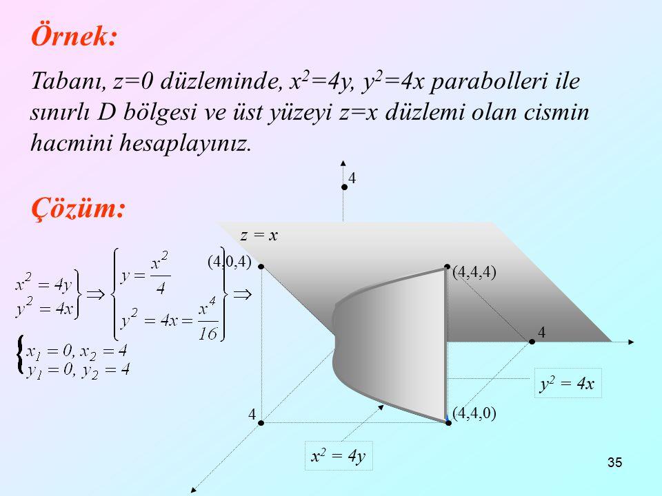 35 Örnek: Tabanı, z=0 düzleminde, x 2 =4y, y 2 =4x parabolleri ile sınırlı D bölgesi ve üst yüzeyi z=x düzlemi olan cismin hacmini hesaplayınız. Çözüm