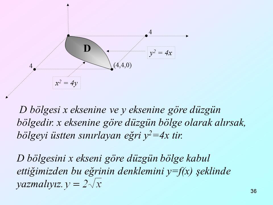 36 4 4 x 2 = 4y y 2 = 4x (4,4,0) D D bölgesi x eksenine ve y eksenine göre düzgün bölgedir. x eksenine göre düzgün bölge olarak alırsak, bölgeyi üstte