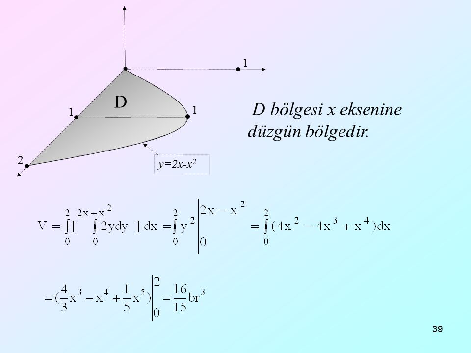 39 2 1 1 1 D y=2x-x 2 D bölgesi x eksenine düzgün bölgedir.