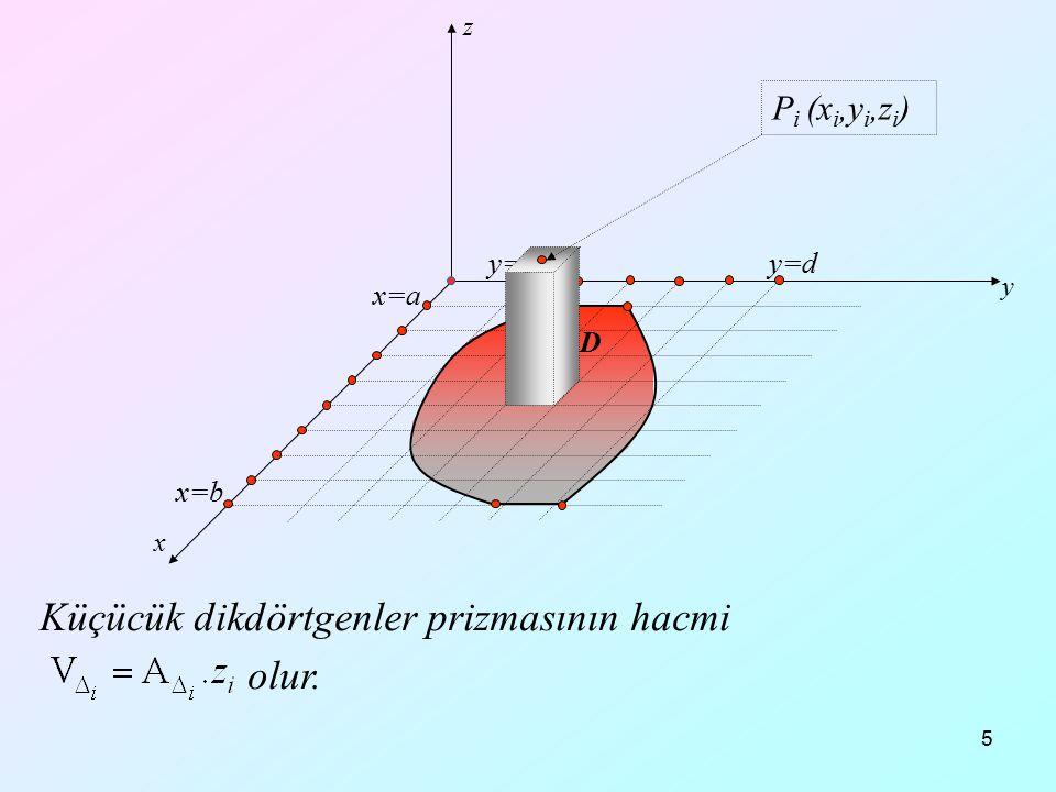 16 x y z D 1 1 2 (1,1) (1,2) Hacmi istenen cismi gördükten sonra D bölgesine tekrar bakalım.