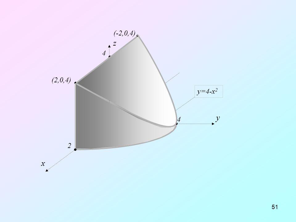 51 x y z 4 2 -2 D y=4-x 2 (2,0,4) (-2,0,4) 4
