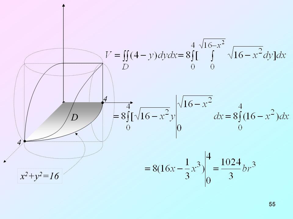 55 D x 2 +y 2 =16 4 4