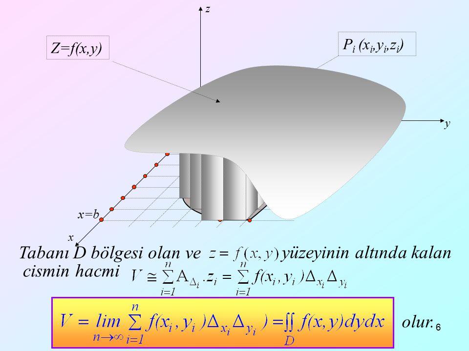 6 x y z x=a x=b y=cy=d D P i (x i,y i,z i ) olur. Tabanı D bölgesi olan ve yüzeyinin altında kalan cismin hacmi Z=f(x,y)