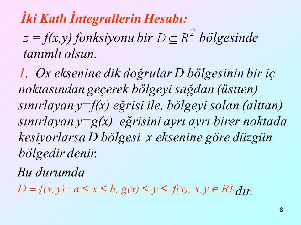 9 x y z x=a x=b y=g(x) y=f(x) D D bölgesi x eksenine göre düzgün bölgedir.