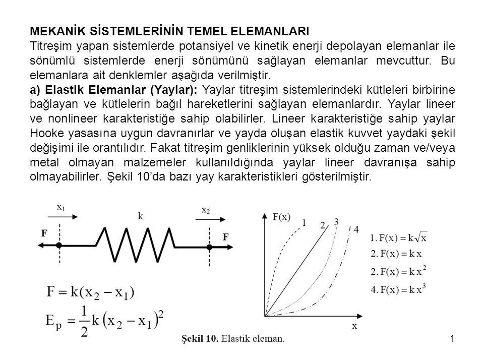 1 MEKANİK SİSTEMLERİNİN TEMEL ELEMANLARI Titreşim yapan sistemlerde potansiyel ve kinetik enerji depolayan elemanlar ile sönümlü sistemlerde enerji sö