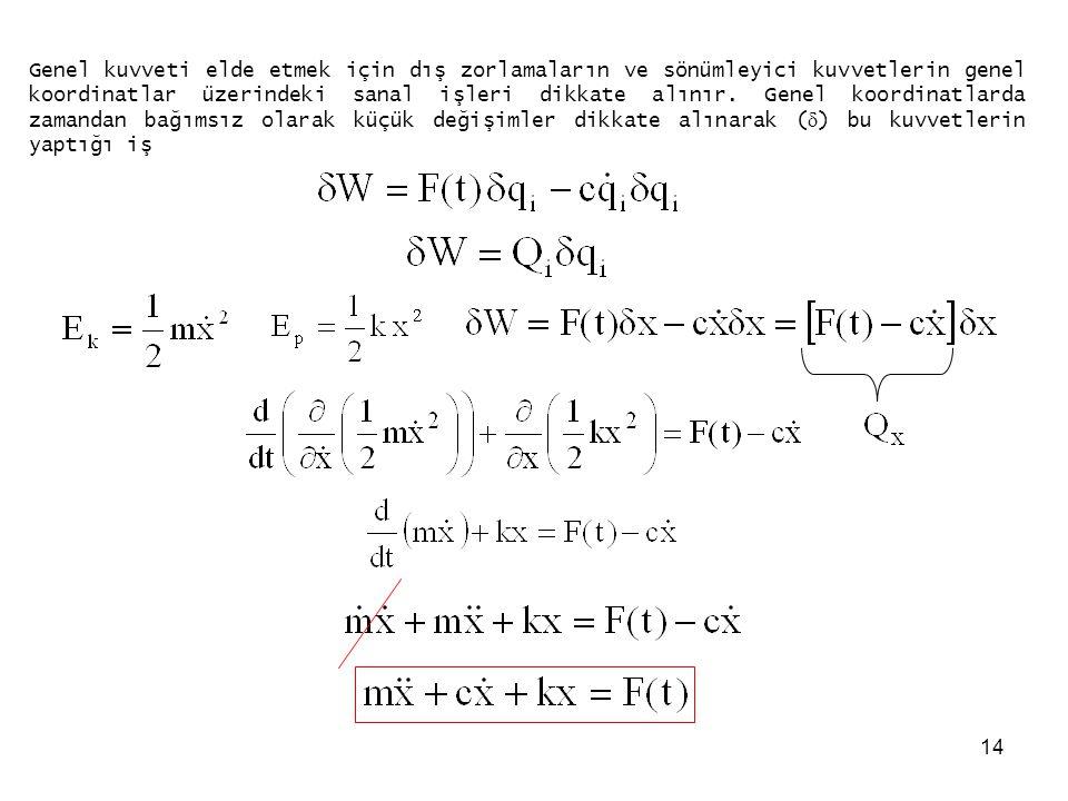 14 Genel kuvveti elde etmek için dış zorlamaların ve sönümleyici kuvvetlerin genel koordinatlar üzerindeki sanal işleri dikkate alınır. Genel koordina