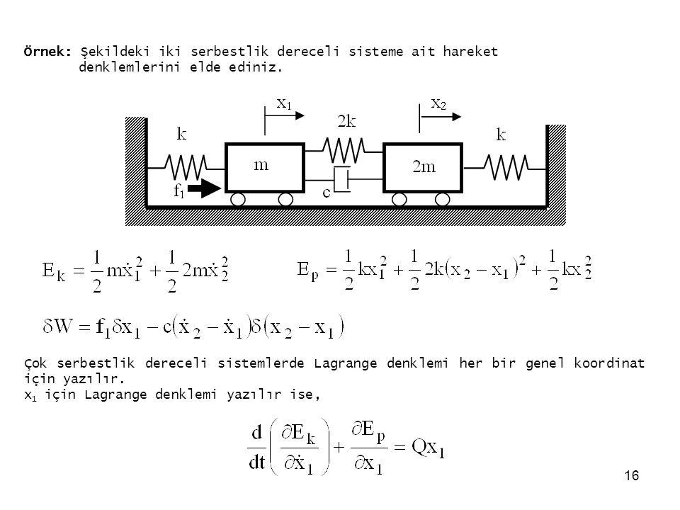 16 Örnek: Şekildeki iki serbestlik dereceli sisteme ait hareket denklemlerini elde ediniz. Çok serbestlik dereceli sistemlerde Lagrange denklemi her b