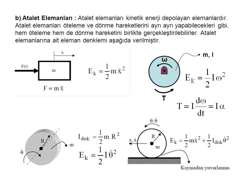 2 b) Atalet Elemanları : Atalet elemanları kinetik enerji depolayan elemanlardır. Atalet elemanları öteleme ve dönme hareketlerini ayrı ayrı yapabilec