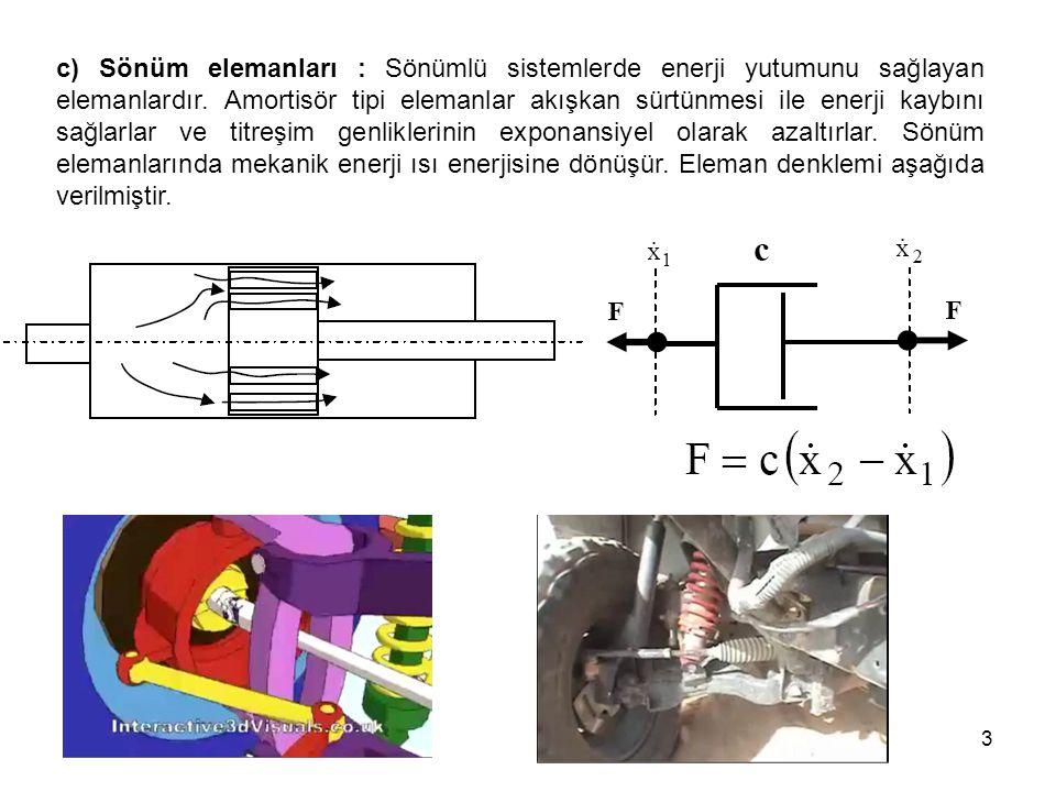3 c) Sönüm elemanları : Sönümlü sistemlerde enerji yutumunu sağlayan elemanlardır. Amortisör tipi elemanlar akışkan sürtünmesi ile enerji kaybını sağl