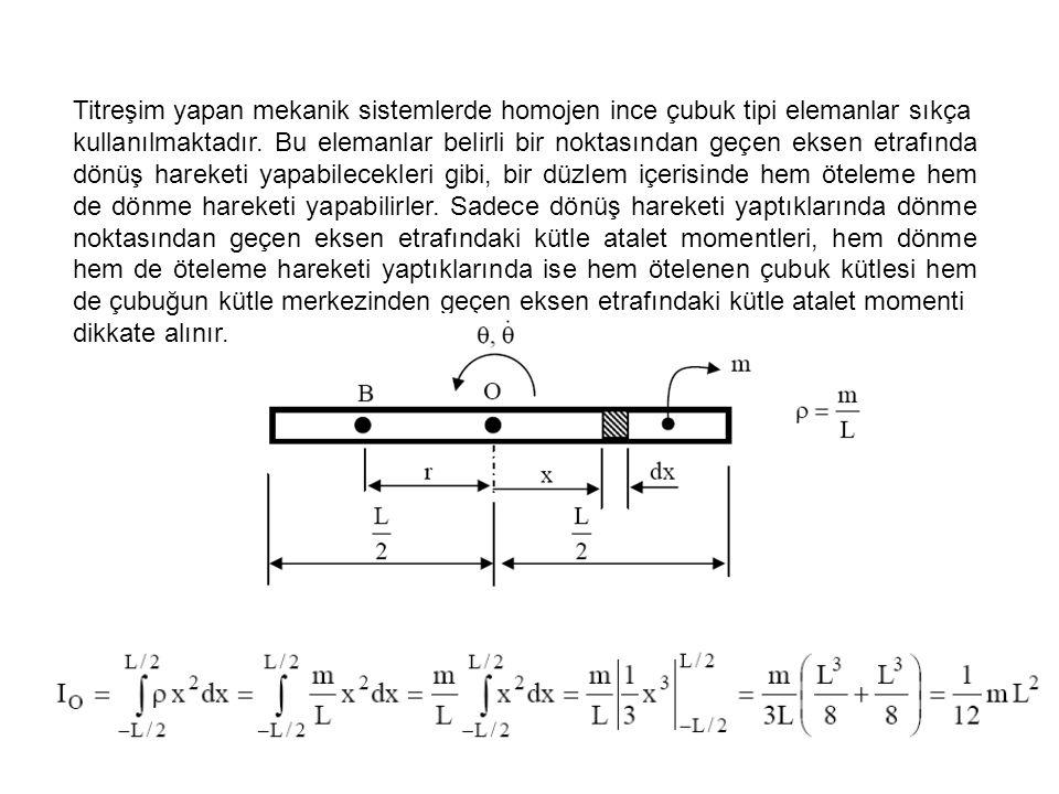 5 Homojen ince çubuk şekilde görülen bir B noktası etrafında dönüyor ise, dönüş eksenine göre kütle atalet momenti paralel eksenler teoremi (Steiner teoremi) ile hesaplanabilir.