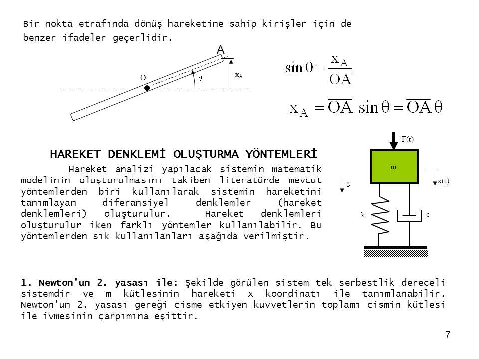 8 m F(t) x(t)=x s +x d (t) mg k(x s +x d ) Serbest Cisim Diyagramı x s : m kütlesinin statik çökmesi x d : m kütlesinin statik çökme sonrasındaki yer değiştirmesi Newton'un 2.