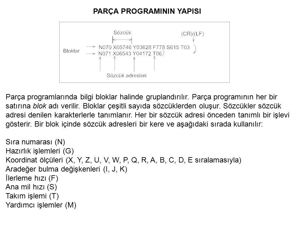 PARÇA PROGRAMININ YAPISI Parça programlarında bilgi bloklar halinde gruplandırılır.
