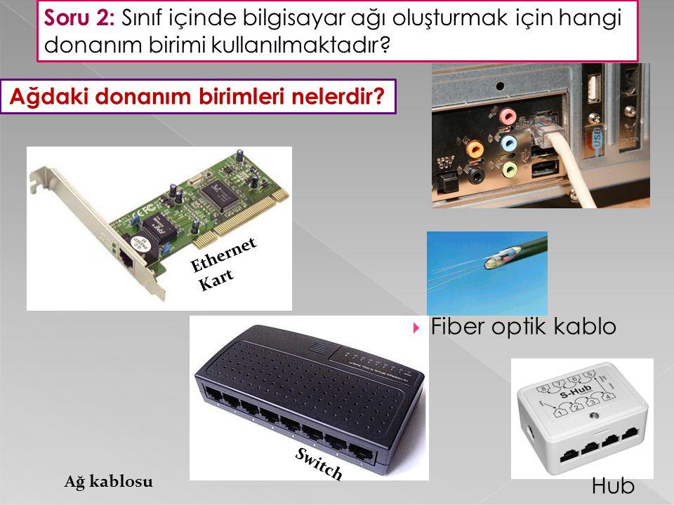 Soru 2: Sınıf içinde bilgisayar ağı oluşturmak için hangi donanım birimi kullanılmaktadır? Ağdaki donanım birimleri nelerdir? Ethernet Kart Switch Ağ