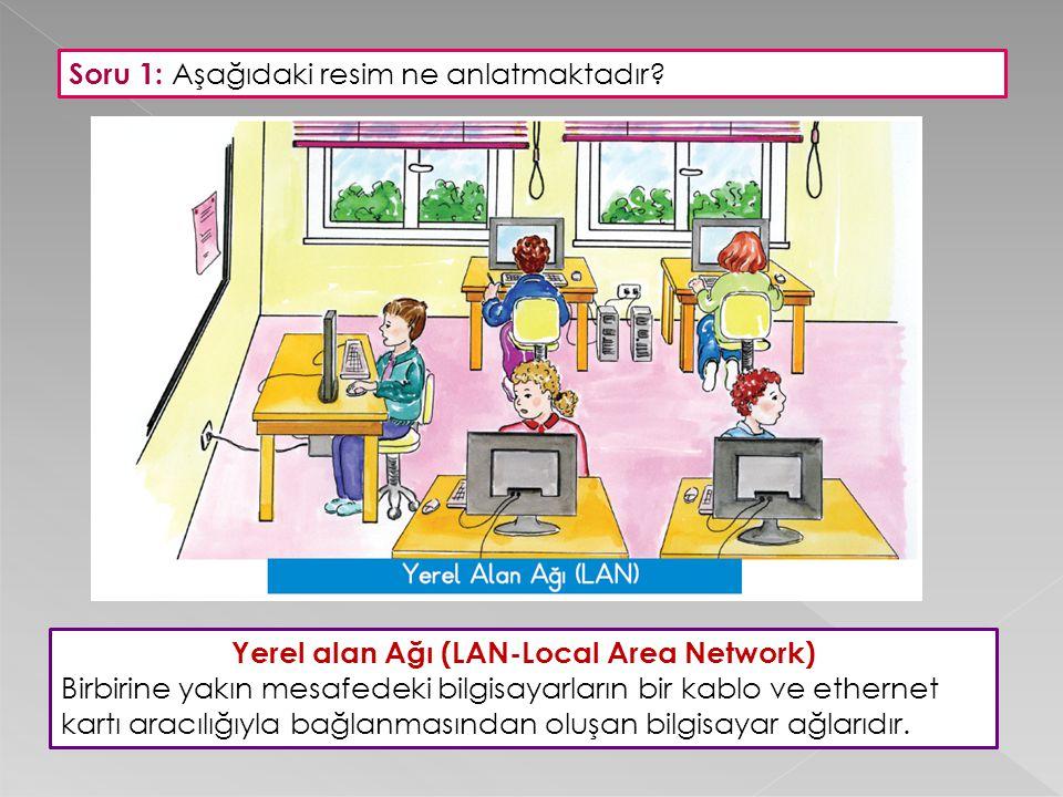 Soru 1: Aşağıdaki resim ne anlatmaktadır? Yerel alan Ağı (LAN-Local Area Network) Birbirine yakın mesafedeki bilgisayarların bir kablo ve ethernet kar