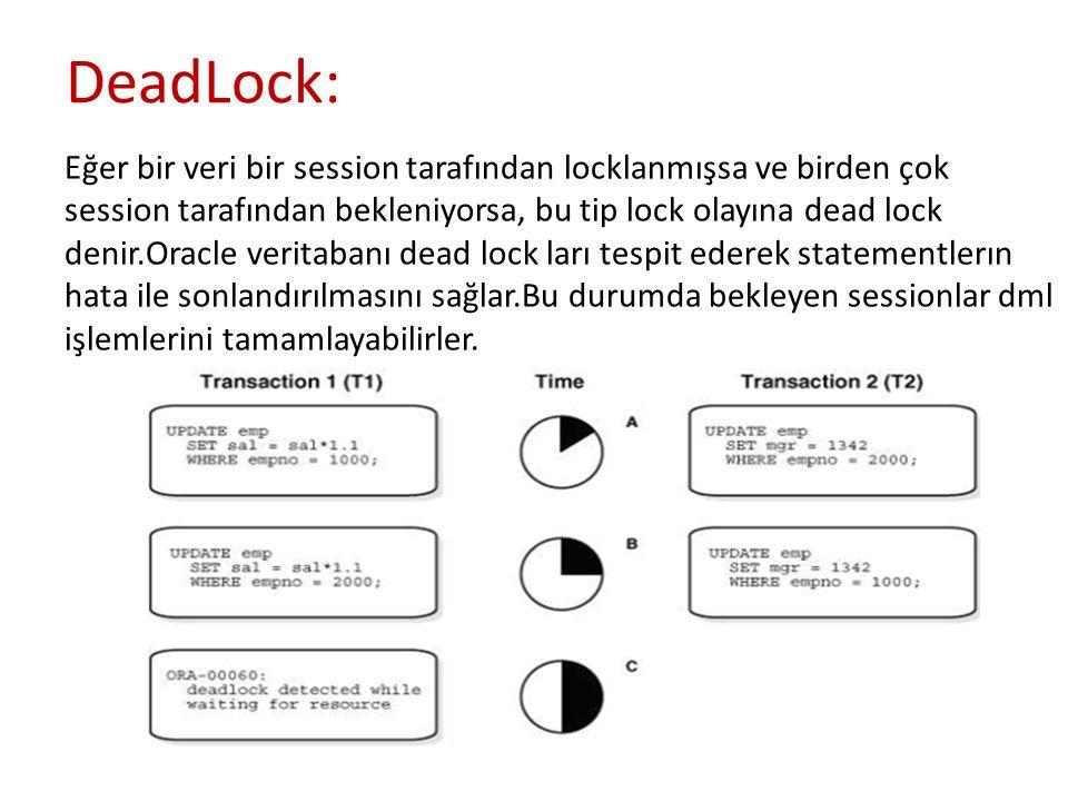 DeadLock: Eğer bir veri bir session tarafından locklanmışsa ve birden çok session tarafından bekleniyorsa, bu tip lock olayına dead lock denir.Oracle