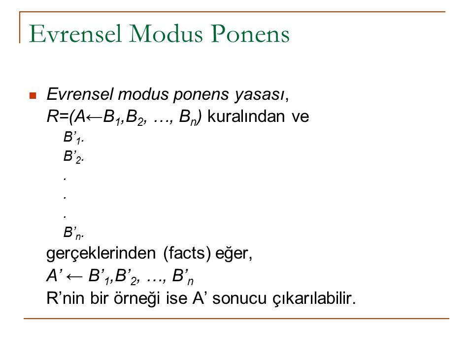 Evrensel Modus Ponens Evrensel modus ponens yasası, R=(A←B 1,B 2, …, B n ) kuralından ve B' 1. B' 2.. B' n. gerçeklerinden (facts) eğer, A' ← B' 1,B'