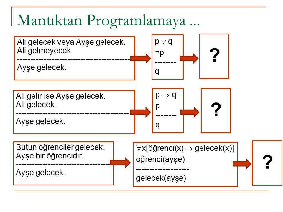 Evrensel Modus Ponens Evrensel modus ponens yasası, R=(A←B 1,B 2, …, B n ) kuralından ve B' 1.