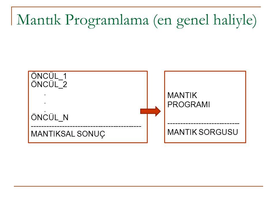Mantık Programlama (en genel haliyle) ÖNCÜL_1 ÖNCÜL_2... ÖNCÜL_N ------------------------------------------- MANTIKSAL SONUÇ MANTIK PROGRAMI ---------