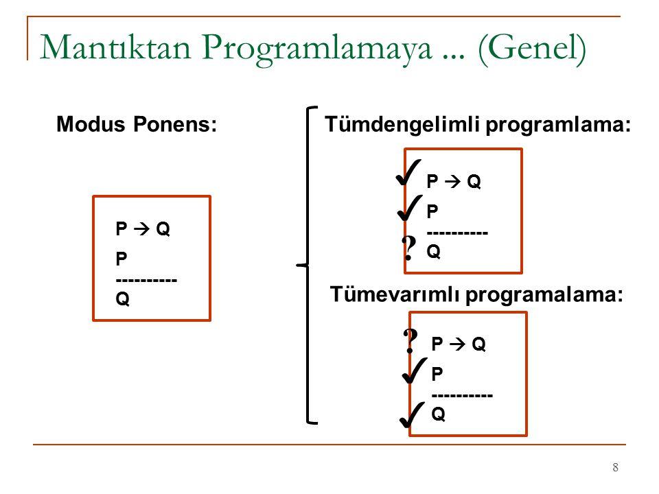Mantıktan Programlamaya... (Genel) Modus Ponens: 8 Tümdengelimli programlama: Tümevarımlı programalama: P  Q P ---------- Q P  Q P ---------- Q ✓ ✓