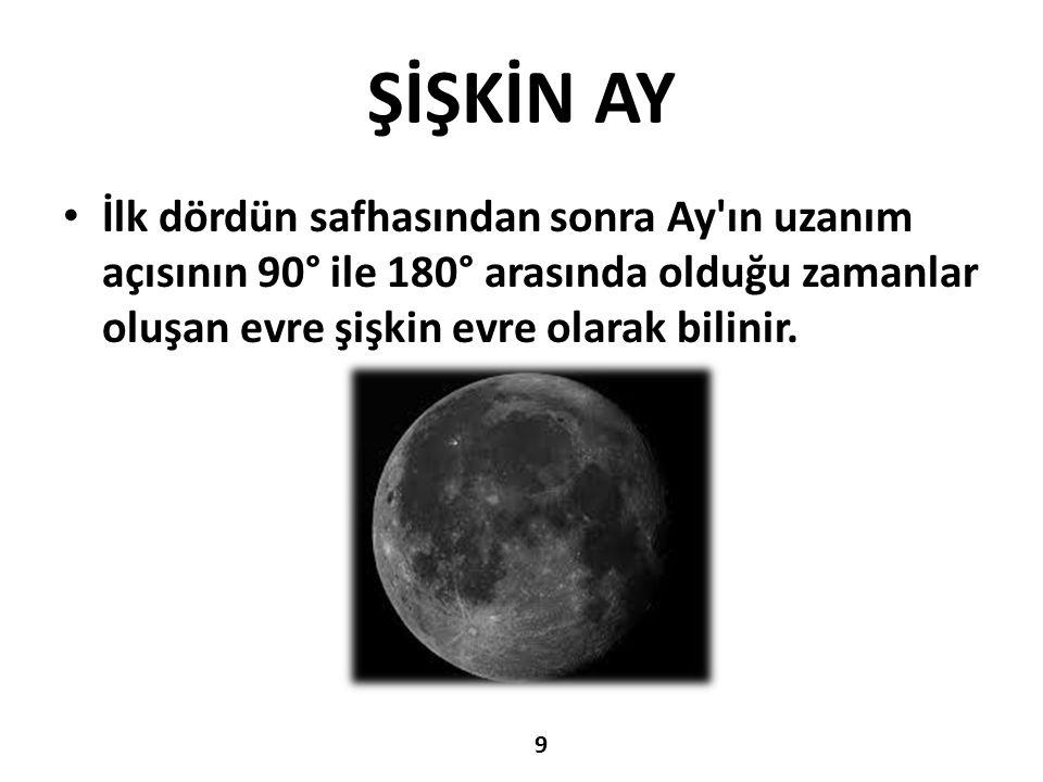 ŞİŞKİN AY İlk dördün safhasından sonra Ay'ın uzanım açısının 90° ile 180° arasında olduğu zamanlar oluşan evre şişkin evre olarak bilinir. 9