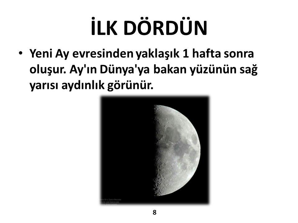 İLK DÖRDÜN Yeni Ay evresinden yaklaşık 1 hafta sonra oluşur. Ay'ın Dünya'ya bakan yüzünün sağ yarısı aydınlık görünür. 8