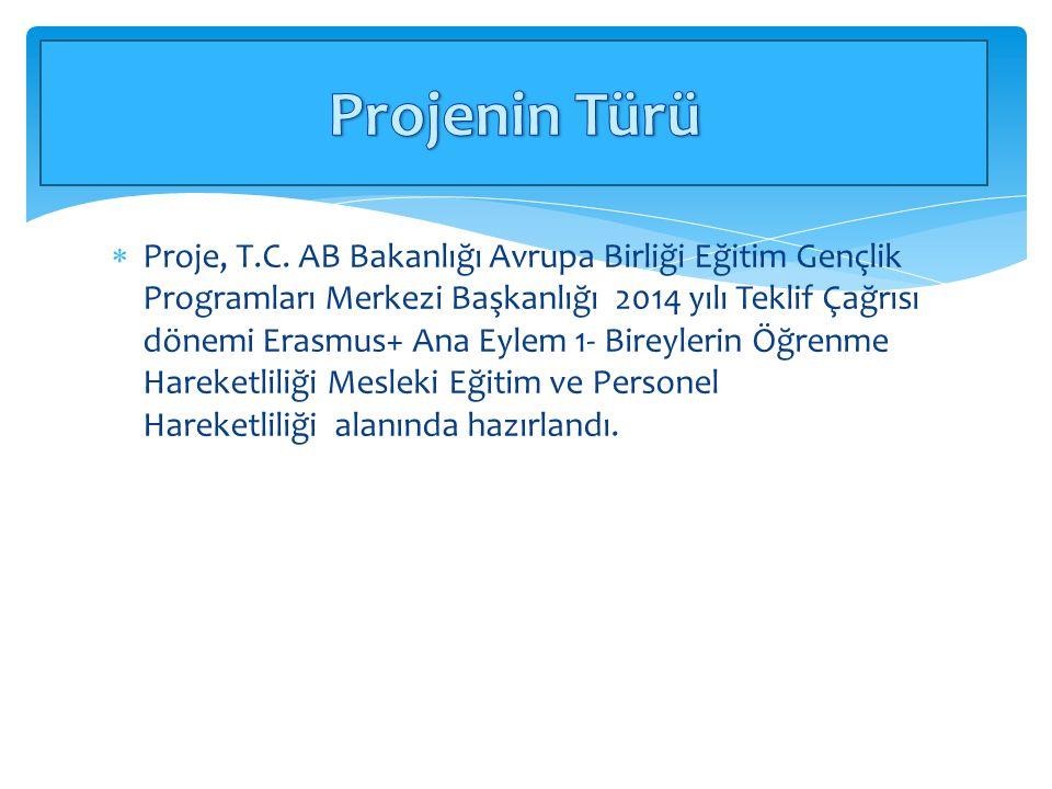  Proje, T.C. AB Bakanlığı Avrupa Birliği Eğitim Gençlik Programları Merkezi Başkanlığı 2014 yılı Teklif Çağrısı dönemi Erasmus+ Ana Eylem 1- Bireyler