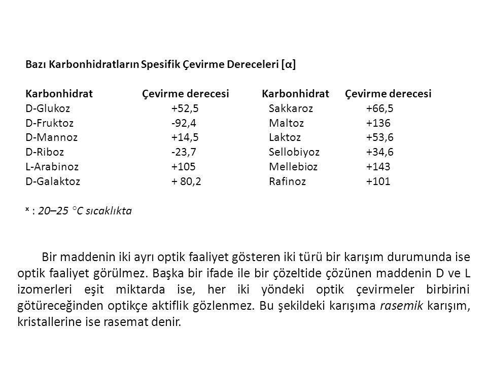 Bazı Karbonhidratların Spesifik Çevirme Dereceleri [α] Karbonhidrat Çevirme derecesi D-Glukoz+52,5Sakkaroz +66,5 D-Fruktoz-92,4Maltoz +136 D-Mannoz +1