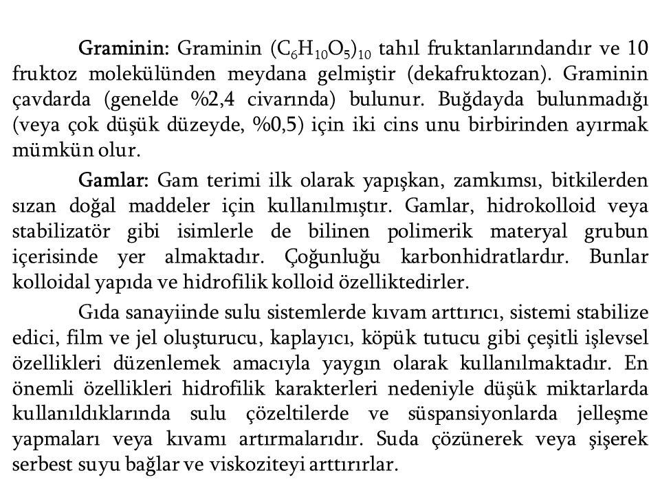 Graminin: Graminin (C 6 H 10 O 5 ) 10 tahıl fruktanlarındandır ve 10 fruktoz molekülünden meydana gelmiştir (dekafruktozan). Graminin çavdarda (geneld