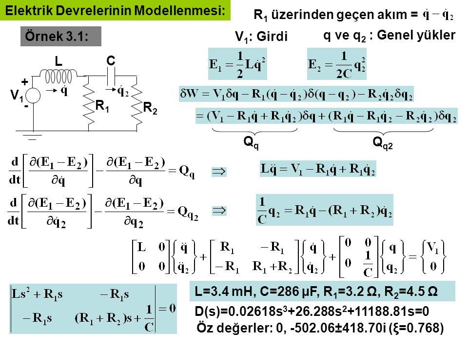 L C V1V1 + -R1R1 R2R2 Örnek 3.1: R 1 üzerinden geçen akım = V 1 : Girdi q ve q 2 : Genel yükler QqQq Q q2 L=3.4 mH, C=286 µF, R 1 =3.2 Ω, R 2 =4.5 Ω D(s)=0.02618s 3 +26.288s 2 +11188.81s=0 Öz değerler: 0, -502.06±418.70i (ξ=0.768) Elektrik Devrelerinin Modellenmesi: