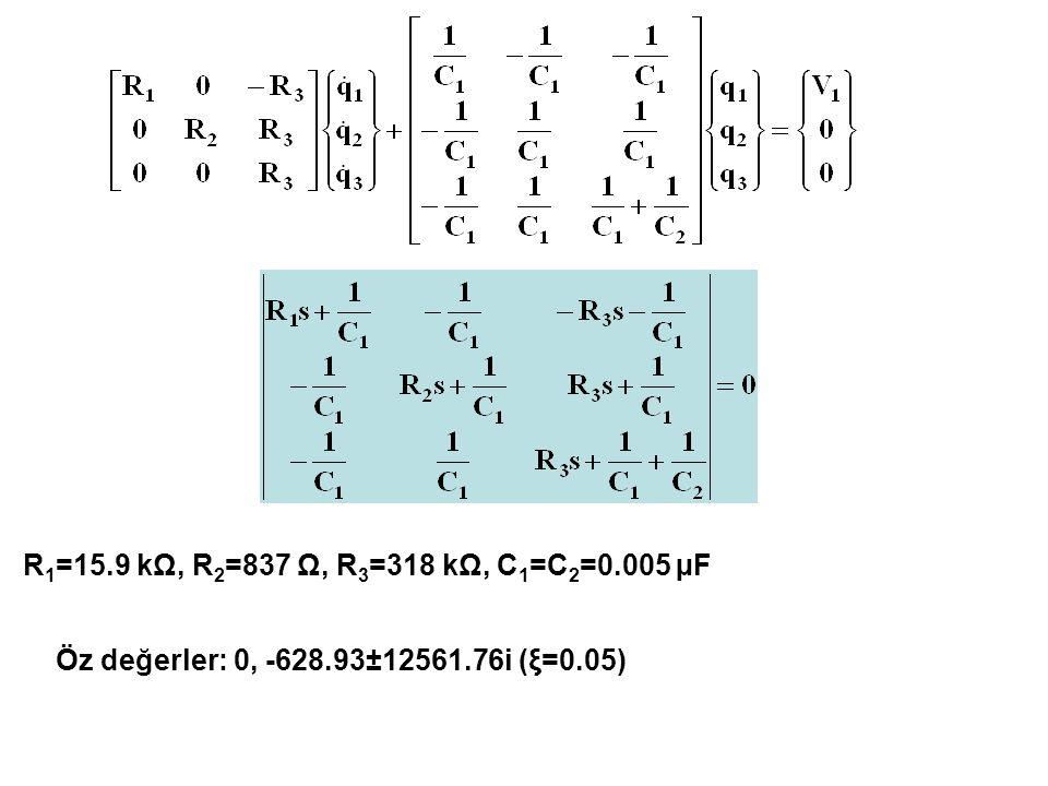 R 1 =15.9 kΩ, R 2 =837 Ω, R 3 =318 kΩ, C 1 =C 2 =0.005 µF Öz değerler: 0, -628.93±12561.76i (ξ=0.05)
