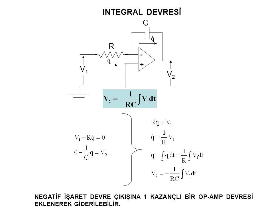 C - + V1V1 V2V2 R INTEGRAL DEVRESİ NEGATİF İŞARET DEVRE ÇIKIŞINA 1 KAZANÇLI BİR OP-AMP DEVRESİ EKLENEREK GİDERİLEBİLİR.