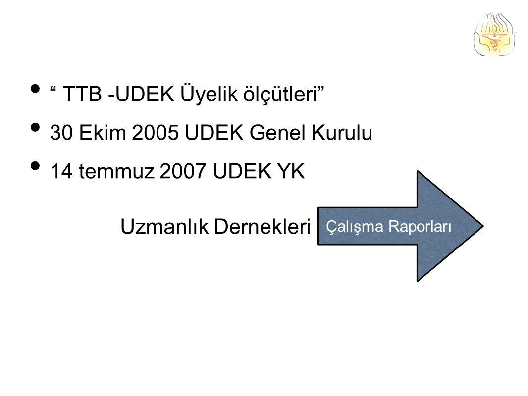 TTB -UDEK Üyelik ölçütleri 30 Ekim 2005 UDEK Genel Kurulu 14 temmuz 2007 UDEK YK Çalışma Raporları Uzmanlık Dernekleri