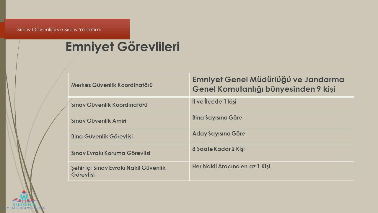 Emniyet Görevlileri Merkez Güvenlik Koordinatörü Emniyet Genel Müdürlüğü ve Jandarma Genel Komutanlığı bünyesinden 9 kişi Sınav Güvenlik Koordinatörü
