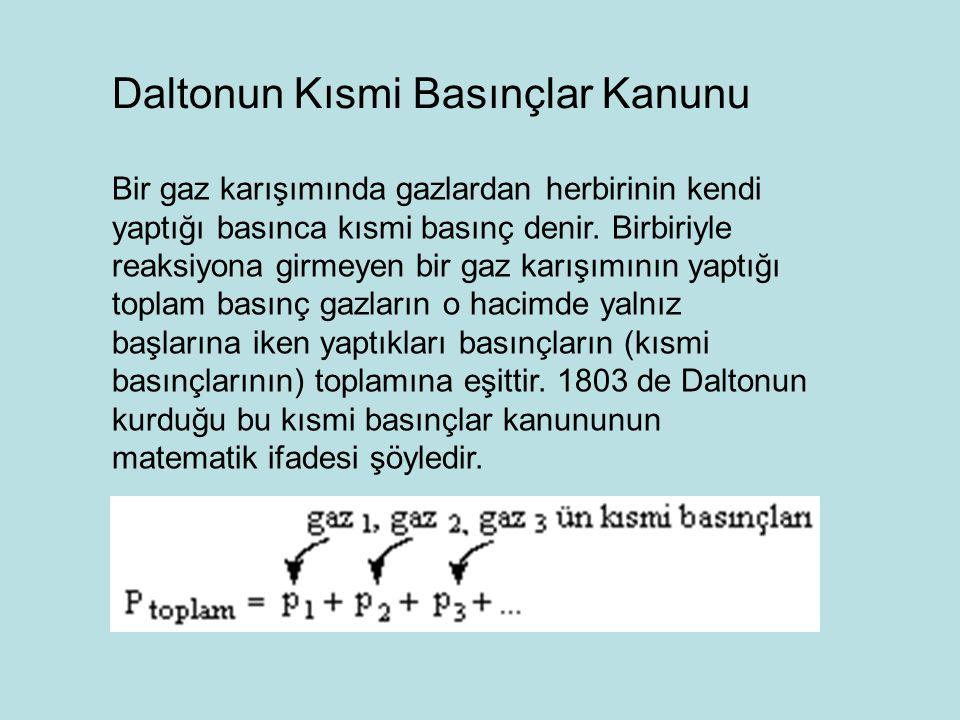 Bir gaz karışımında gazlardan herbirinin kendi yaptığı basınca kısmi basınç denir. Birbiriyle reaksiyona girmeyen bir gaz karışımının yaptığı toplam b