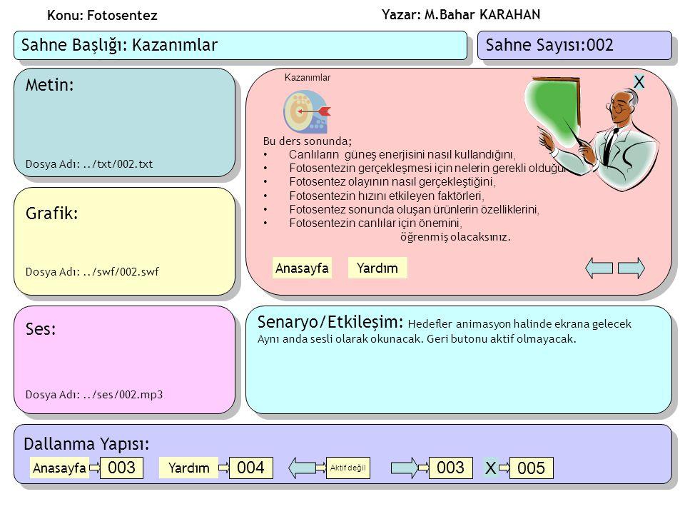 Yazar: M.Bahar KARAHAN Konu: Fotosentez Metin: Dosya Adı:../txt/002.txt Metin: Dosya Adı:../txt/002.txt Ses: Dosya Adı:../ses/002.mp3 Ses: Dosya Adı:../ses/002.mp3 Grafik: Dosya Adı:../swf/002.swf Grafik: Dosya Adı:../swf/002.swf Bu ders sonunda; Canlıların güneş enerjisini nasıl kullandığını, Fotosentezin gerçekleşmesi için nelerin gerekli olduğunu, Fotosentez olayının nasıl gerçekleştiğini, Fotosentezin hızını etkileyen faktörleri, Fotosentez sonunda oluşan ürünlerin özelliklerini, Fotosentezin canlılar için önemini, öğrenmiş olacaksınız.