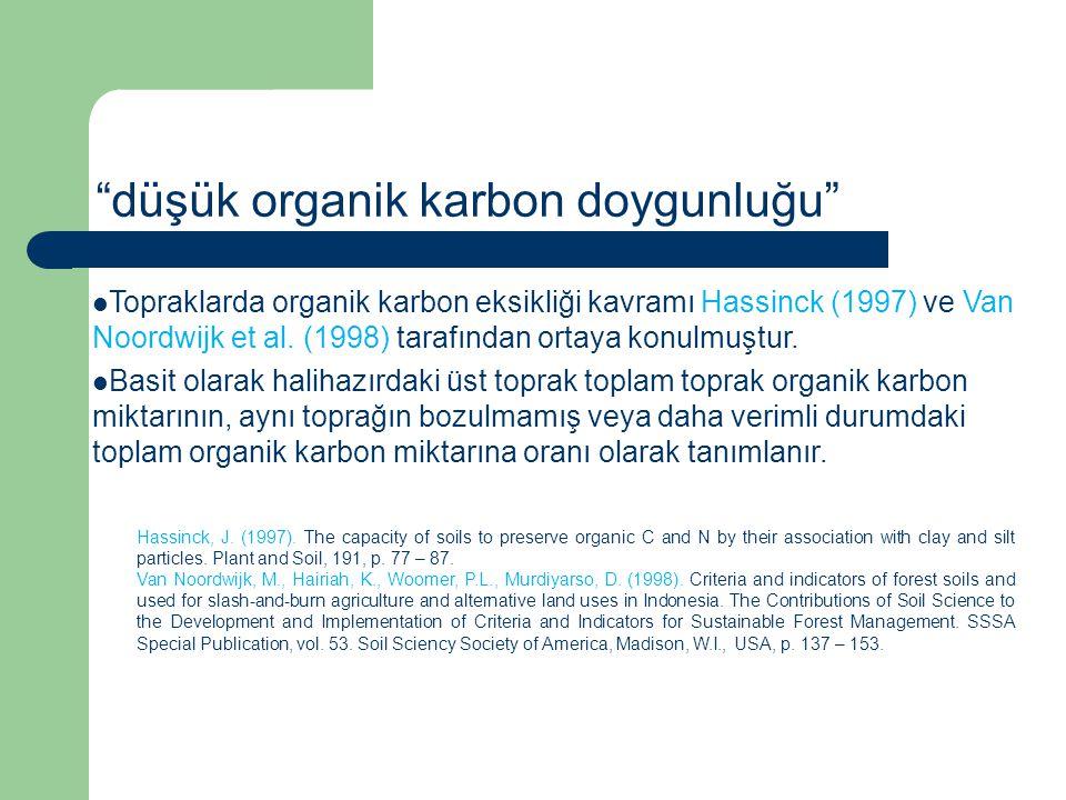 """""""düşük organik karbon doygunluğu"""" Topraklarda organik karbon eksikliği kavramı Hassinck (1997) ve Van Noordwijk et al. (1998) tarafından ortaya konulm"""