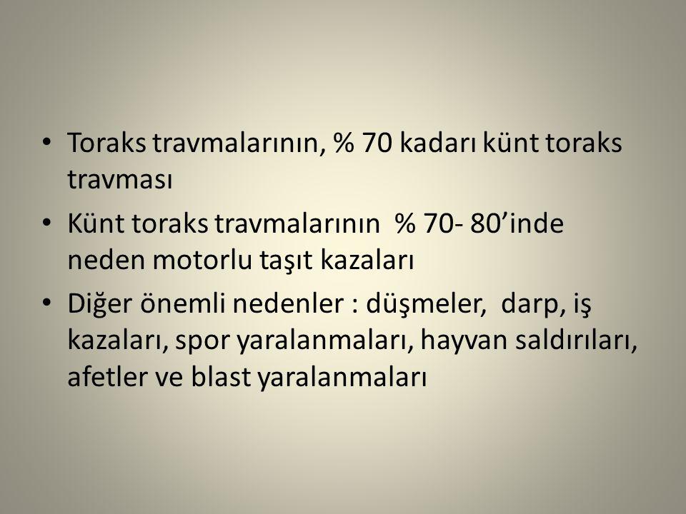 Toraks travmalarının, % 70 kadarı künt toraks travması Künt toraks travmalarının % 70- 80'inde neden motorlu taşıt kazaları Diğer önemli nedenler : dü
