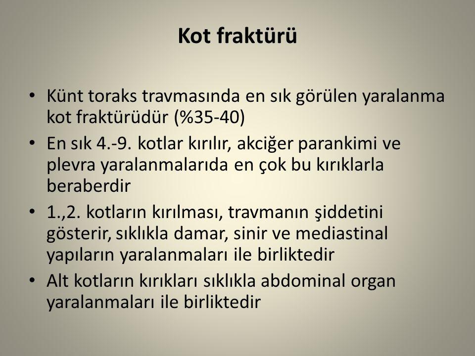 Kot fraktürü Künt toraks travmasında en sık görülen yaralanma kot fraktürüdür (%35-40) En sık 4.-9.